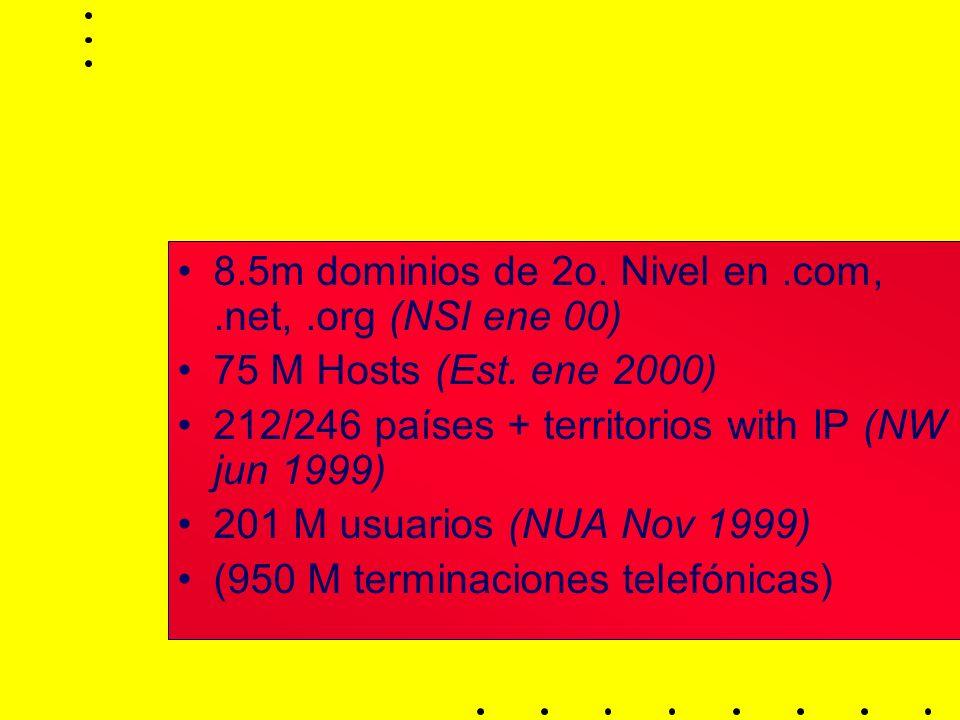 Estadísticas actuales 8.5m dominios de 2o.Nivel en.com,.net,.org (NSI ene 00) 75 M Hosts (Est.