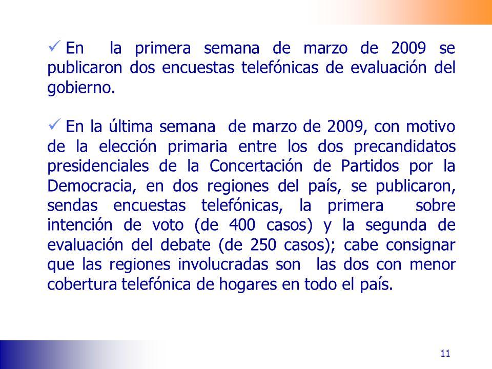 En la primera semana de marzo de 2009 se publicaron dos encuestas telefónicas de evaluación del gobierno. En la última semana de marzo de 2009, con mo