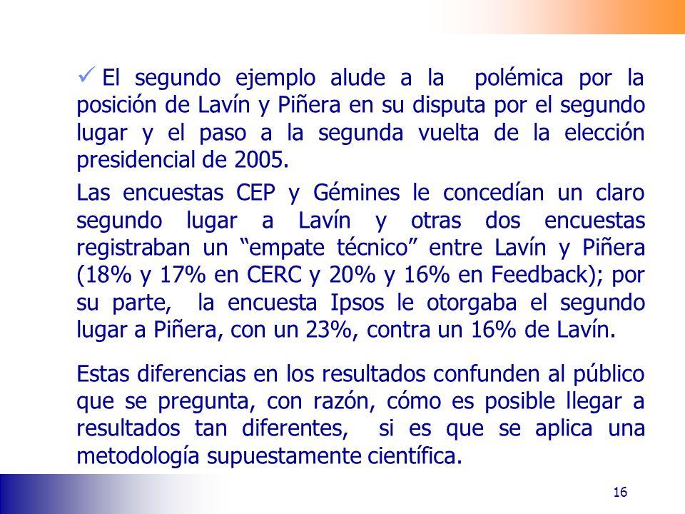 El segundo ejemplo alude a la polémica por la posición de Lavín y Piñera en su disputa por el segundo lugar y el paso a la segunda vuelta de la elección presidencial de 2005.
