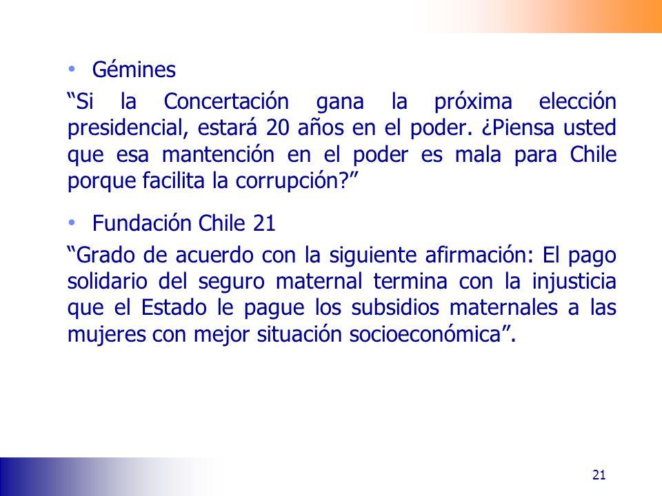Gémines Si la Concertación gana la próxima elección presidencial, estará 20 años en el poder.