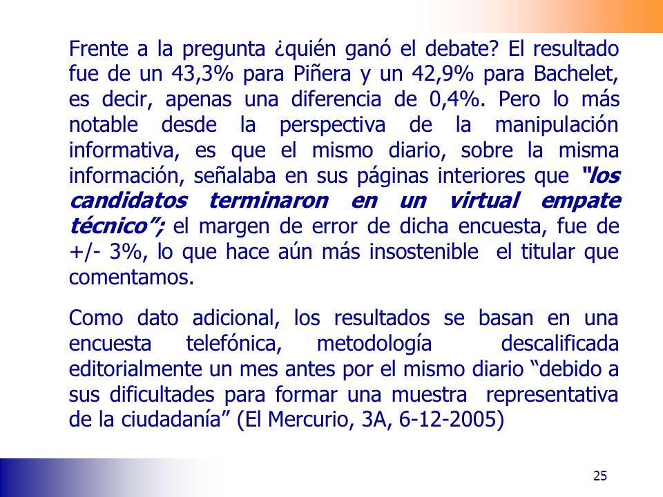 Frente a la pregunta ¿quién ganó el debate? El resultado fue de un 43,3% para Piñera y un 42,9% para Bachelet, es decir, apenas una diferencia de 0,4%