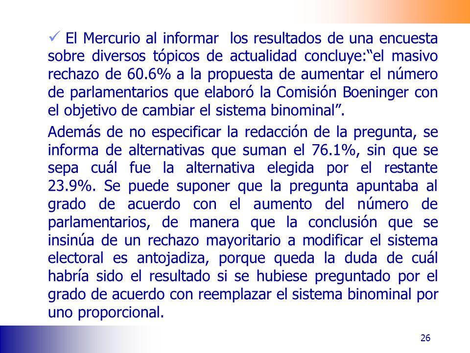 26 El Mercurio al informar los resultados de una encuesta sobre diversos tópicos de actualidad concluye:el masivo rechazo de 60.6% a la propuesta de aumentar el número de parlamentarios que elaboró la Comisión Boeninger con el objetivo de cambiar el sistema binominal.
