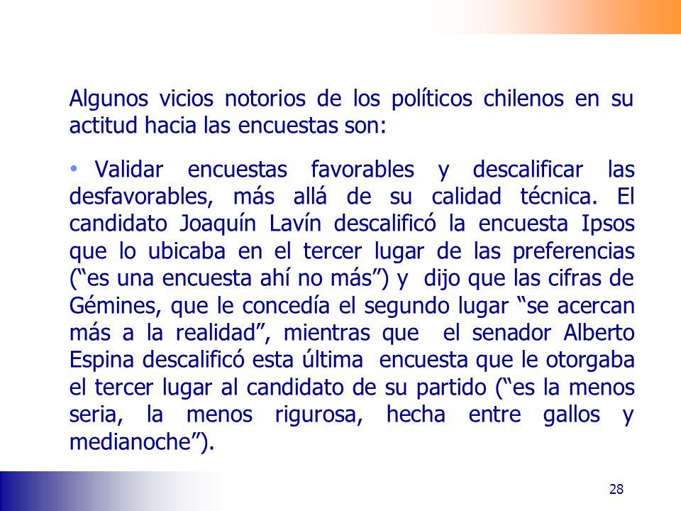 Algunos vicios notorios de los políticos chilenos en su actitud hacia las encuestas son: Validar encuestas favorables y descalificar las desfavorables, más allá de su calidad técnica.