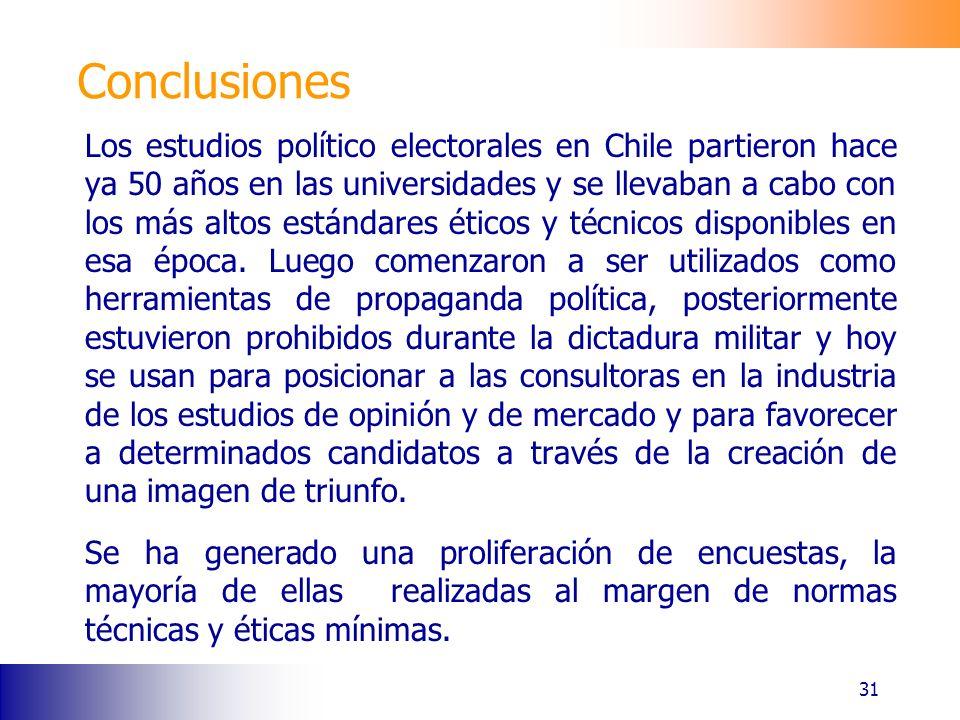 Conclusiones Los estudios político electorales en Chile partieron hace ya 50 años en las universidades y se llevaban a cabo con los más altos estándares éticos y técnicos disponibles en esa época.