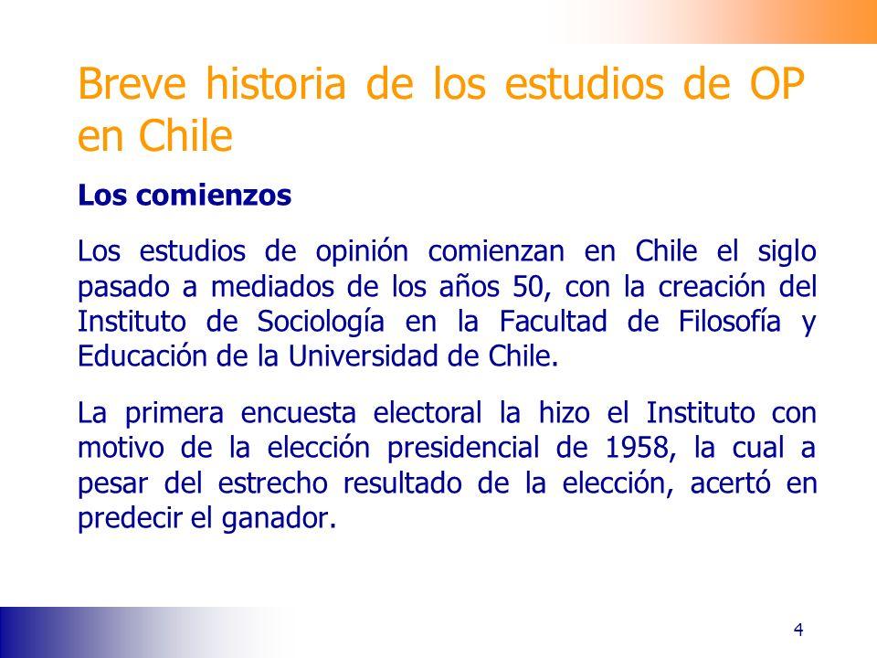 Breve historia de los estudios de OP en Chile Los comienzos Los estudios de opinión comienzan en Chile el siglo pasado a mediados de los años 50, con la creación del Instituto de Sociología en la Facultad de Filosofía y Educación de la Universidad de Chile.