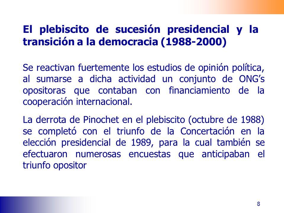 El plebiscito de sucesión presidencial y la transición a la democracia (1988-2000) Se reactivan fuertemente los estudios de opinión política, al sumarse a dicha actividad un conjunto de ONGs opositoras que contaban con financiamiento de la cooperación internacional.