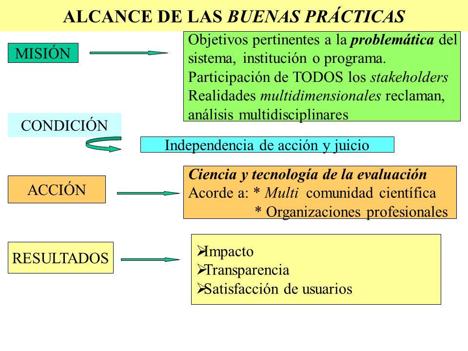 ALCANCE DE LAS BUENAS PRÁCTICAS MISIÓN Objetivos pertinentes a la problemática del sistema, institución o programa.