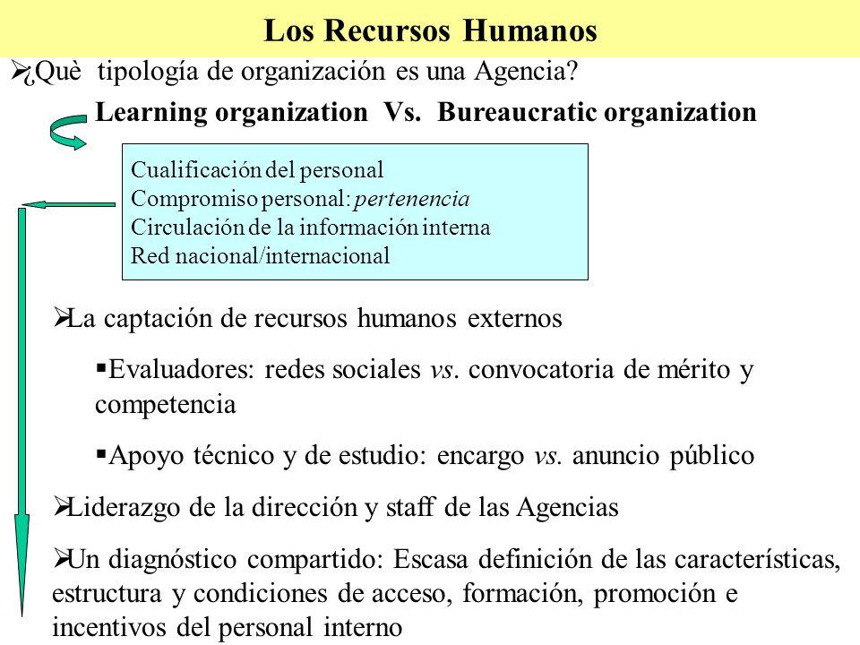 Los Recursos Humanos ¿Què tipología de organización es una Agencia.