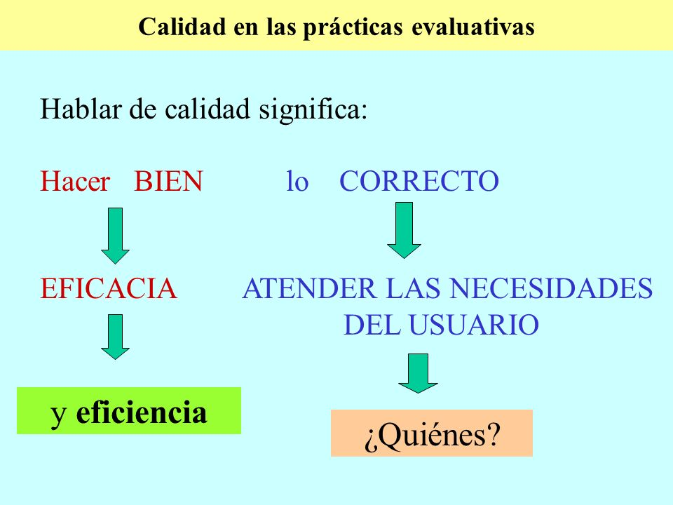 Calidad en las prácticas evaluativas Hablar de calidad significa: Hacer BIEN lo CORRECTO EFICACIA ATENDER LAS NECESIDADES DEL USUARIO y eficiencia ¿Quiénes