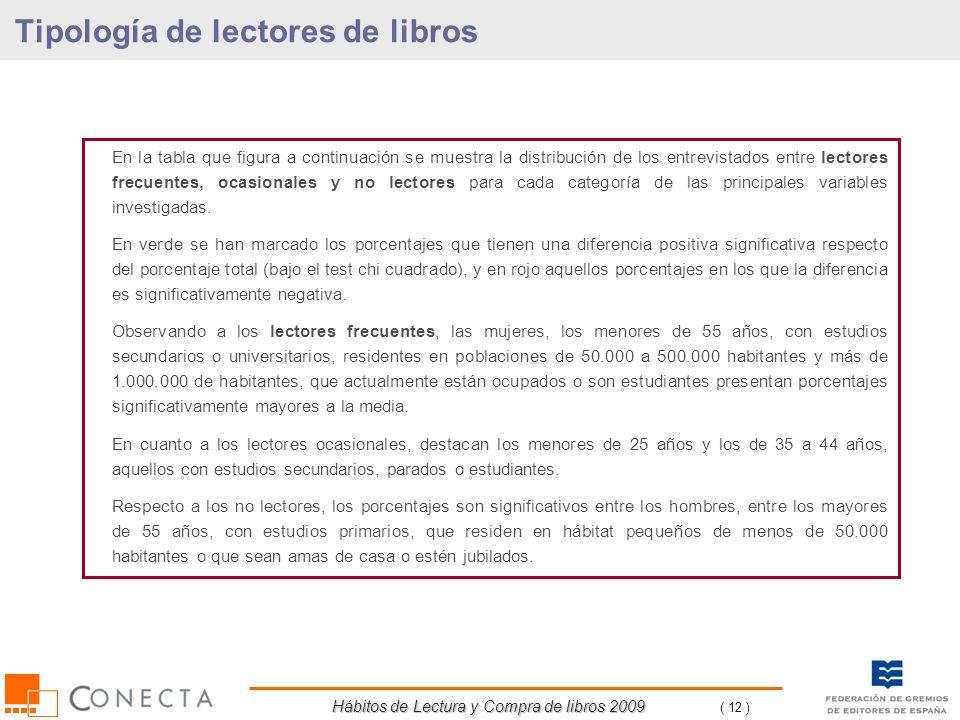Hábitos de Lectura y Compra de libros 2009 ( 12 ) En la tabla que figura a continuación se muestra la distribución de los entrevistados entre lectores