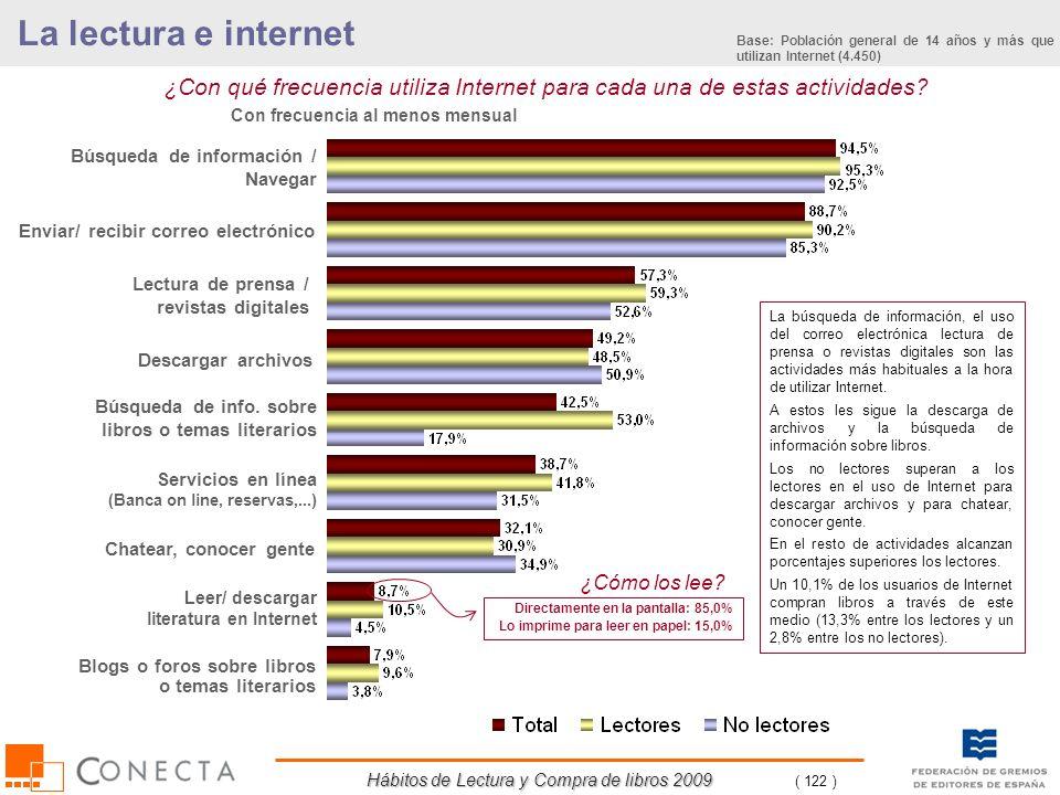 Hábitos de Lectura y Compra de libros 2009 ( 122 ) ¿Con qué frecuencia utiliza Internet para cada una de estas actividades? Enviar/ recibir correo ele