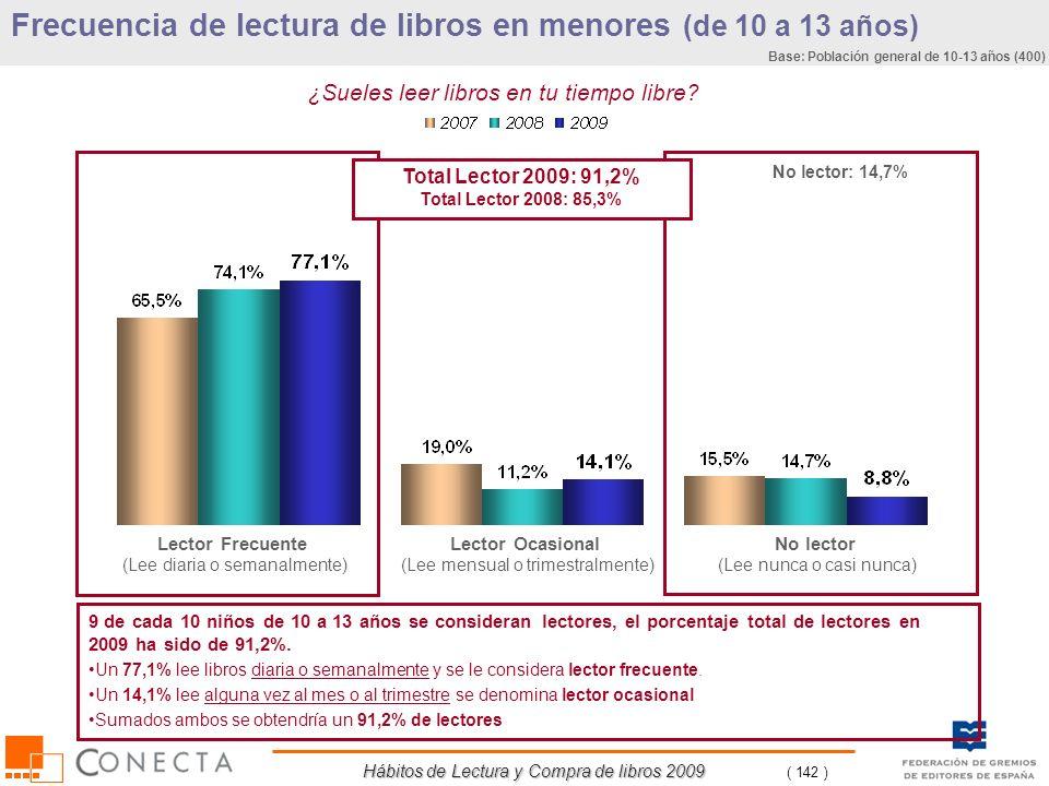 Hábitos de Lectura y Compra de libros 2009 ( 142 ) 9 de cada 10 niños de 10 a 13 años se consideran lectores, el porcentaje total de lectores en 2009
