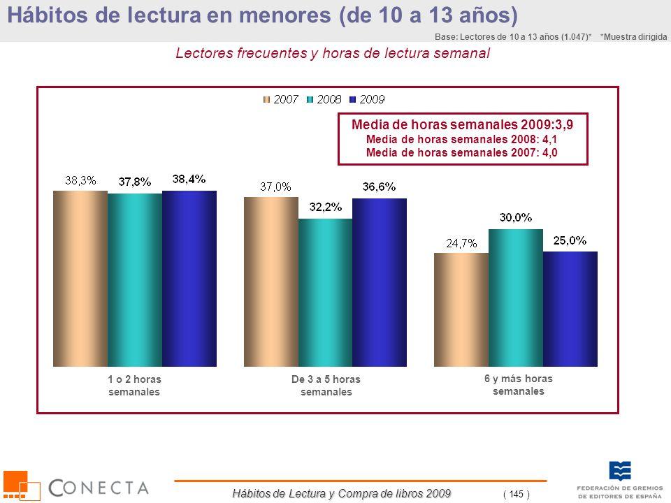 Hábitos de Lectura y Compra de libros 2009 ( 145 ) Hábitos de lectura en menores (de 10 a 13 años) Lectores frecuentes y horas de lectura semanal 1 o