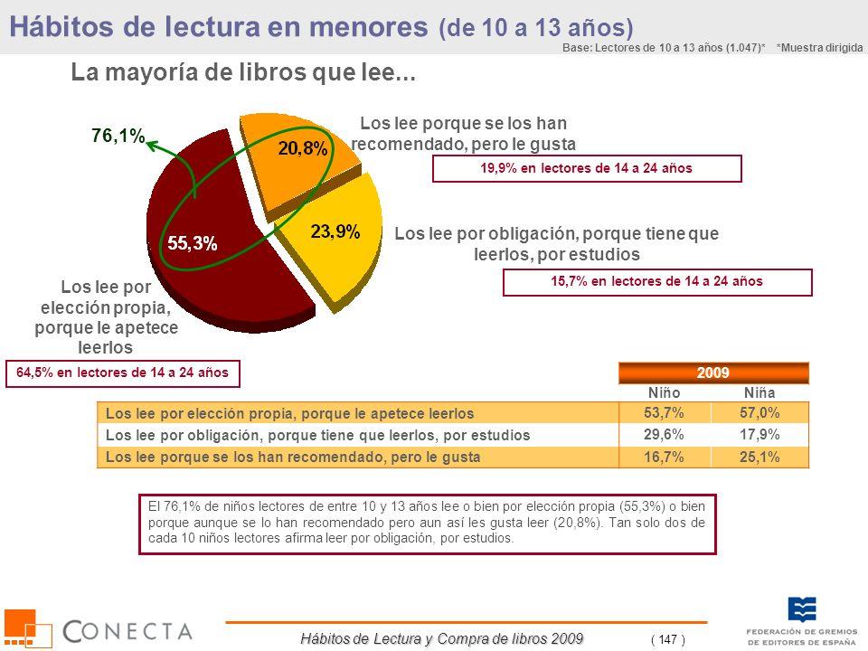 Hábitos de Lectura y Compra de libros 2009 ( 147 ) Hábitos de lectura en menores (de 10 a 13 años) La mayoría de libros que lee... Los lee por elecció