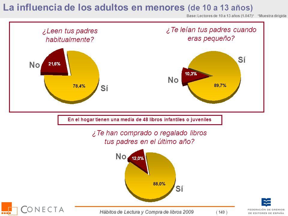 Hábitos de Lectura y Compra de libros 2009 ( 149 ) La influencia de los adultos en menores (de 10 a 13 años) ¿Leen tus padres habitualmente? Sí No ¿Te