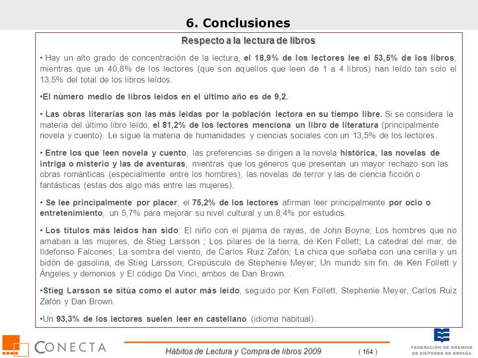 Hábitos de Lectura y Compra de libros 2009 ( 164 ) 6. Conclusiones Respecto a la lectura de libros Hay un alto grado de concentración de la lectura, e