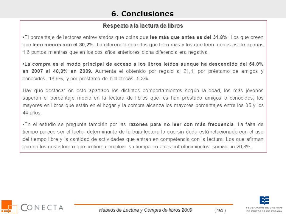 Hábitos de Lectura y Compra de libros 2009 ( 165 ) 6. Conclusiones Respecto a la lectura de libros El porcentaje de lectores entrevistados que opina q