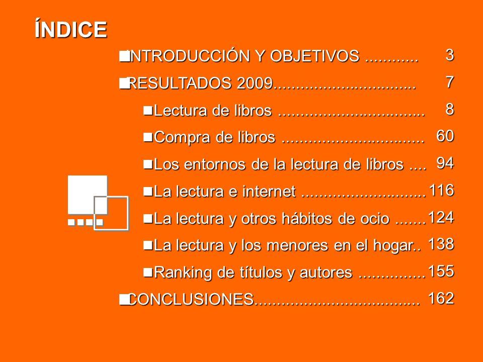 Hábitos de Lectura y Compra de libros 2009 ( 13 ) Tipología de lectores de libros % HorizontalesTotal Lectores Frecuentes Lectores Ocasionales Total lectores No lectores España 2007100,0%41,0%15,9% 56,9% 43,1% España 2008100,0%40,4%14,2% 54,6% 45,4% España 2009100,0%41,3%13,7% 55,0% 45,0% SEXO Hombre100,0% 37,7%13,8%51,5%48,5% Mujer100,0% 44,9%13,5%58,4%41,6% EDAD De 14 a 24 años 100,0% 49,7%20,8%70,5%29,5% De 25 a 34 años 100,0% 48,4%15,1%63,5%36,5% De 35 a 44 años 100,0% 46,1%15,7%61,8%38,2% De 45 a 54 años 100,0% 44,6%13,1%57,7%42,3% De 55 a 64 años 100,0% 37,0%10,9%47,9%52,1% A partir de 65 años 100,0% 22,6%7,2%29,8%70,2% NIVEL DE ESTUDIOS Hasta primarios100,0% 20,3%10,8%31,1%68,9% Secundarios100,0% 43,5%17,0%60,5%39,5% Universitarios100,0% 68,2%13,8%82,0%18,0% TAMAÑO DE HÁBITAT Hasta 10.000 habitantes100,0% 32,3%13,4%45,7%54,3% 10.001 a 50.000 habitantes100,0% 38,7%13,3%52,0%48,0% 50.001 a 200.000 habitantes100,0% 44,6%14,5%59,1%40,9% 200.001 a 500.000 habitantes100,0% 43,3%14,1%57,4%42,6% 500.001 a 1.000.000 habitantes100,0% 42,9%17,9%60,8%39,2% Más de 1.000.000 habitantes100,0% 56,0%10,6%66,6%33,4% OCUPACIÓN Ocupado100,0% 46,8%13,9%60,7%39,3% Estudiante100,0% 53,6%20,1%73,7%26,3% Ama de casa100,0% 32,9%11,6%44,5%55,5% Jubilado, Retirado100,0% 26,3%9,1%35,4%64,6% Parado100,0% 40,3%19,0%59,3%40,7% Tipología de lectores frecuentes, ocasionales y no lectores Nota: En verde cuando la diferencia es significativa positivamente respecto al valor total de 2009 y en rojo cuando es significativa negativamente Base: Población general de 14 años y más (7.600)