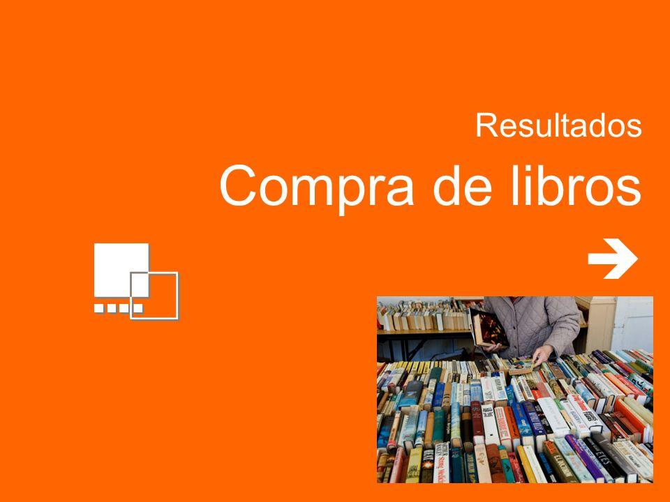 Resultados Compra de libros