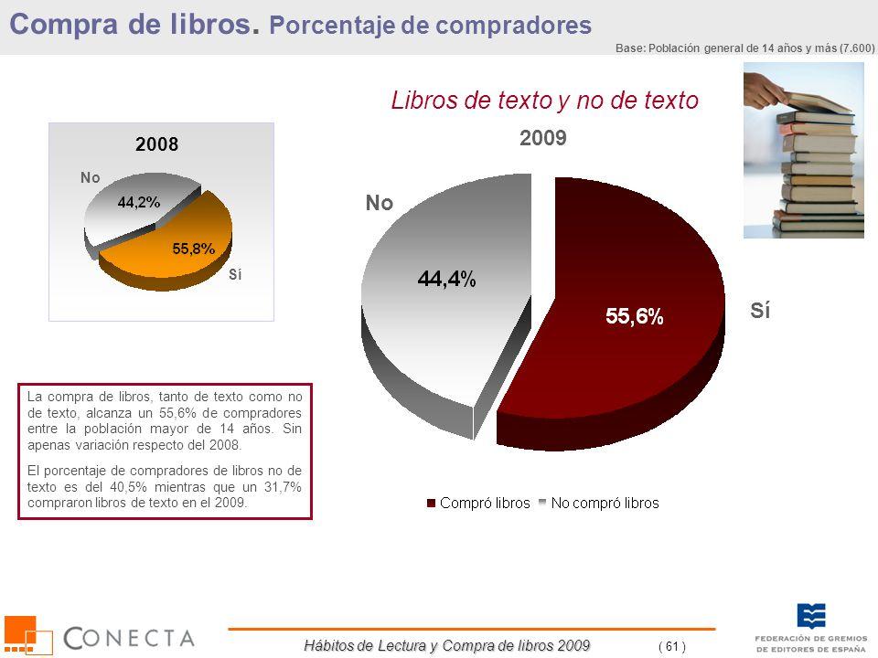 Hábitos de Lectura y Compra de libros 2009 ( 61 ) Libros de texto y no de texto Compra de libros. Porcentaje de compradores 2009 La compra de libros,