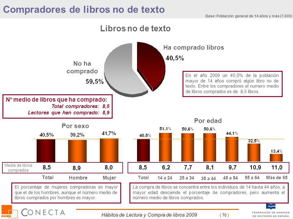 Hábitos de Lectura y Compra de libros 2009 ( 70 ) Compradores de libros no de texto Nº medio de libros que ha comprado: Total compradores: 8,5 Lectore