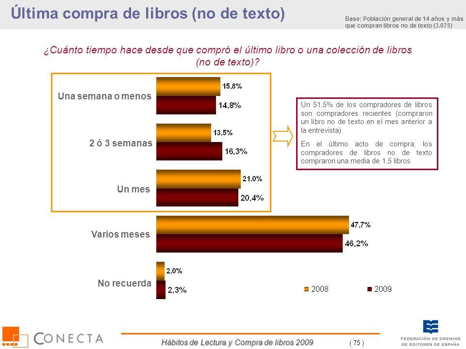 Hábitos de Lectura y Compra de libros 2009 ( 75 ) Última compra de libros (no de texto) ¿Cuánto tiempo hace desde que compró el último libro o una col