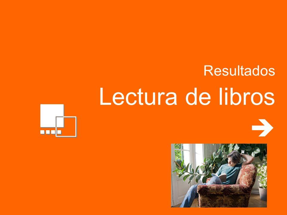 Hábitos de Lectura y Compra de libros 2009 ( 89 ) % HorizontalesLibrerías Grandes almacenes Cadenas de librerías Hipermercados Club de lectores Total 200867,6%17,9%15,2%13,3%15,1% Total 200969,4%21,6%16,1%15,5%15,1% SEXO Hombre71,0%19,8%14,9%14,1%11,4% Mujer67,9%23,2%17,3%16,7%18,6% EDAD De 14 a 24 años72,7%18,5%16,6%8,8%9,5% De 25 a 34 años63,6%18,5%21,9%18,6%13,6% De 35 a 44 años67,9%21,7%17,0%18,0%15,5% De 45 a 54 años72,1%23,7%11,3%17,7%21,5% De 55 a 64 años71,4%26,3%15,1%13,8%16,0% A partir de 65 años76,0%26,1%6,3%9,0%14,4% NIVEL DE ESTUDIOS Hasta primarios68,4%19,6%5,5%18,5%21,0% Secundarios66,2%19,5%16,1%17,8%17,0% Universitarios72,1%23,7%19,8%12,8%11,7% TAMAÑO DE HÁBITAT Hasta 10.000 habitantes72,4%16,6%8,9%18,3%19,2% 10.001 a 50.000 habitantes70,3%16,6%14,8%18,7%16,4% 50.001 a 200.000 habitantes75,2%19,0%11,7%14,9%15,4% 200.001 a 500.000 habitantes68,8%31,3%16,6%12,5%14,8% 500.001 a 1.000.000 habitantes68,5%30,6%14,1%11,3%16,5% Más de 1.000.000 habitantes55,8%26,4%34,3%12,4%7,7% OCUPACIÓN Ocupado69,4%21,1%18,3%16,9%14,9% Estudiante73,4%19,5%13,2%7,4%9,4% Ama de casa60,3%26,4%10,7%18,9%28,3% Jubilado, Retirado74,8%24,2%11,5%9,3%15,9% Parado64,5%20,5%17,9%22,0%11,6% ¿Dónde suelen comprar libros no de texto.