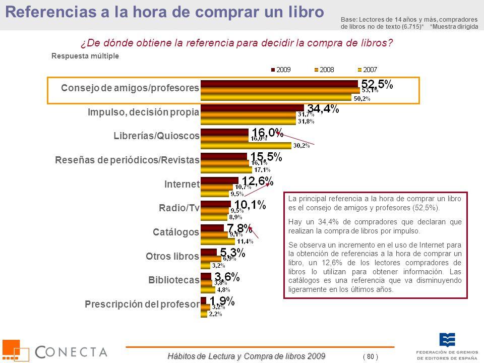 Hábitos de Lectura y Compra de libros 2009 ( 80 ) Referencias a la hora de comprar un libro ¿De dónde obtiene la referencia para decidir la compra de