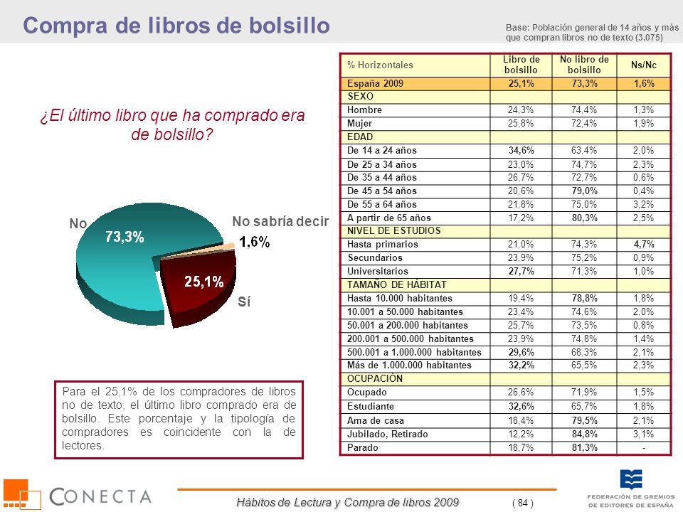 Hábitos de Lectura y Compra de libros 2009 ( 84 ) ¿El último libro que ha comprado era de bolsillo? Sí No Para el 25,1% de los compradores de libros n