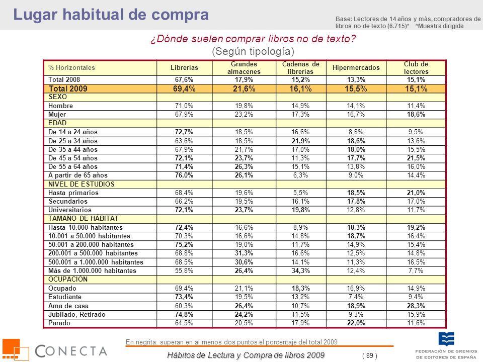 Hábitos de Lectura y Compra de libros 2009 ( 89 ) % HorizontalesLibrerías Grandes almacenes Cadenas de librerías Hipermercados Club de lectores Total