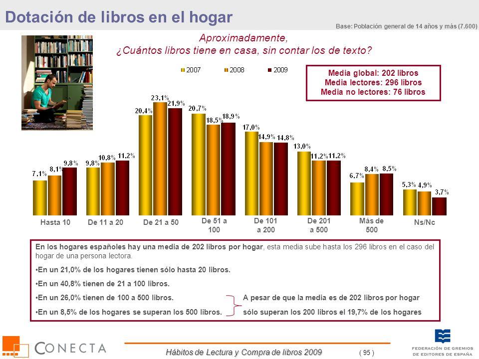 Hábitos de Lectura y Compra de libros 2009 ( 95 ) Aproximadamente, ¿Cuántos libros tiene en casa, sin contar los de texto? Dotación de libros en el ho