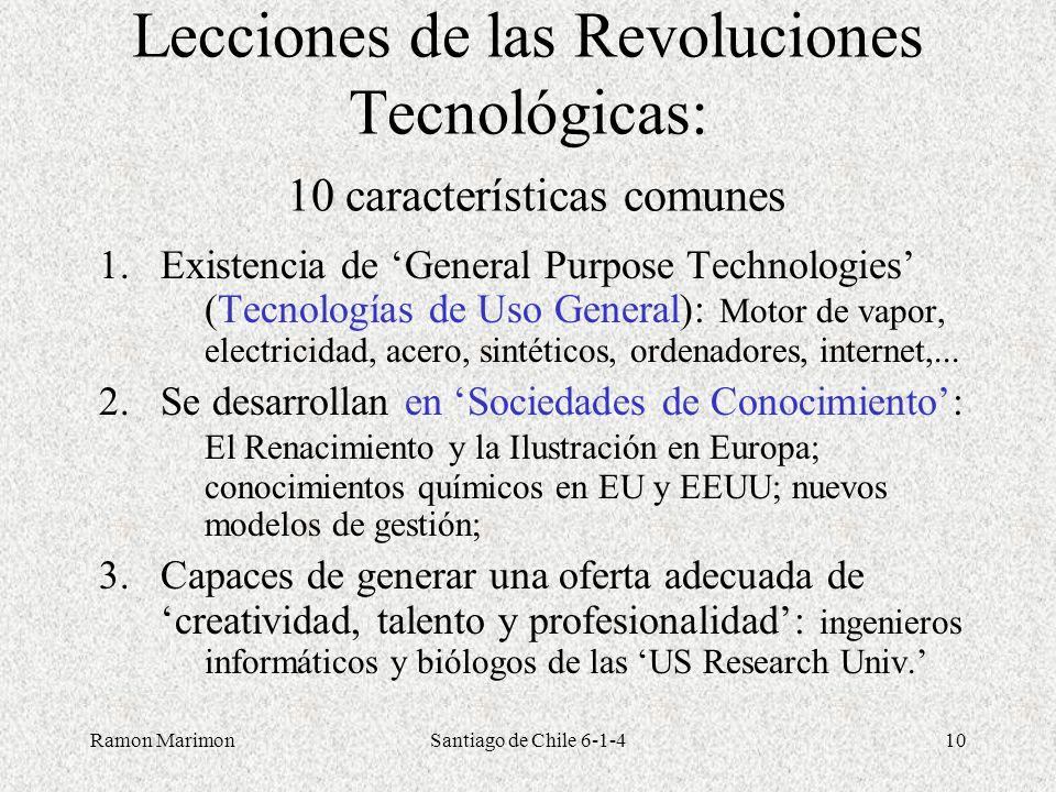 Ramon MarimonSantiago de Chile 6-1-410 Lecciones de las Revoluciones Tecnológicas: 10 características comunes 1.Existencia de General Purpose Technolo