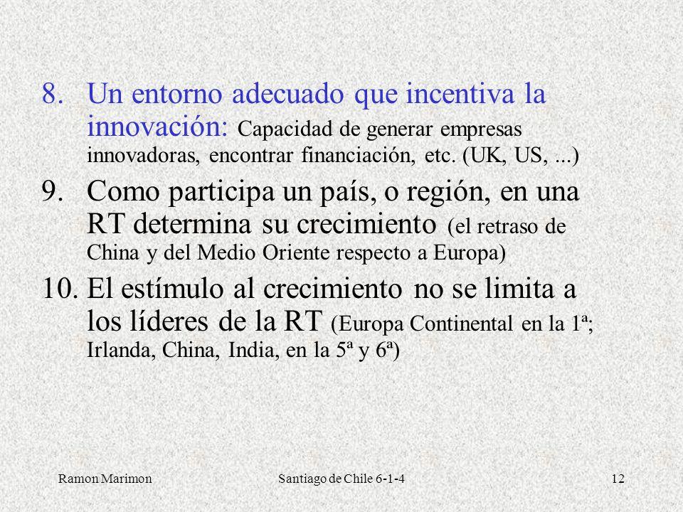 Ramon MarimonSantiago de Chile 6-1-412 8.Un entorno adecuado que incentiva la innovación: Capacidad de generar empresas innovadoras, encontrar financi