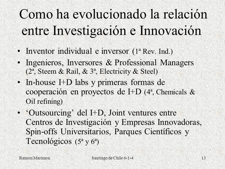 Ramon MarimonSantiago de Chile 6-1-413 Como ha evolucionado la relación entre Investigación e Innovación Inventor individual e inversor ( 1ª Rev. Ind.