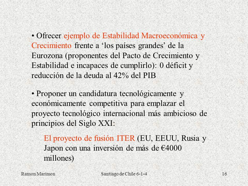 Ramon MarimonSantiago de Chile 6-1-416 Ofrecer ejemplo de Estabilidad Macroeconómica y Crecimiento frente a los países grandes de la Eurozona (propone