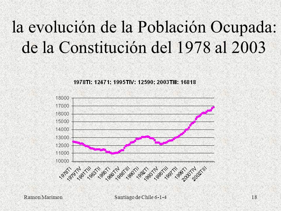 Ramon MarimonSantiago de Chile 6-1-418 la evolución de la Población Ocupada: de la Constitución del 1978 al 2003