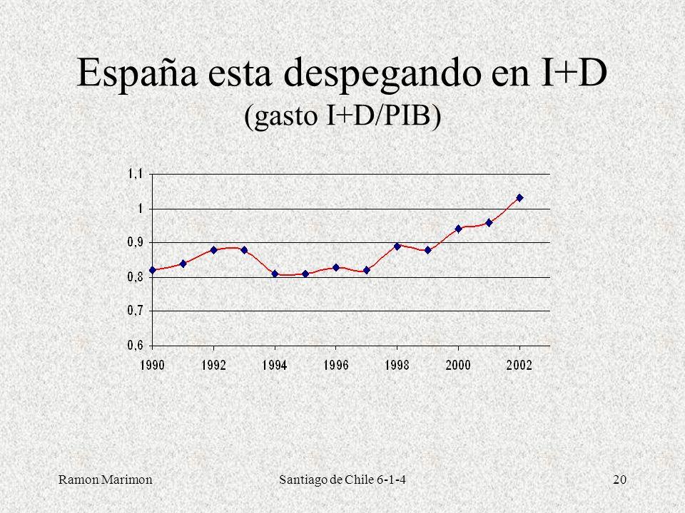 Ramon MarimonSantiago de Chile 6-1-420 España esta despegando en I+D (gasto I+D/PIB)