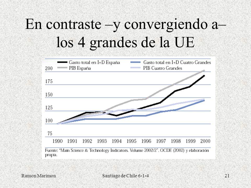 Ramon MarimonSantiago de Chile 6-1-421 En contraste –y convergiendo a– los 4 grandes de la UE