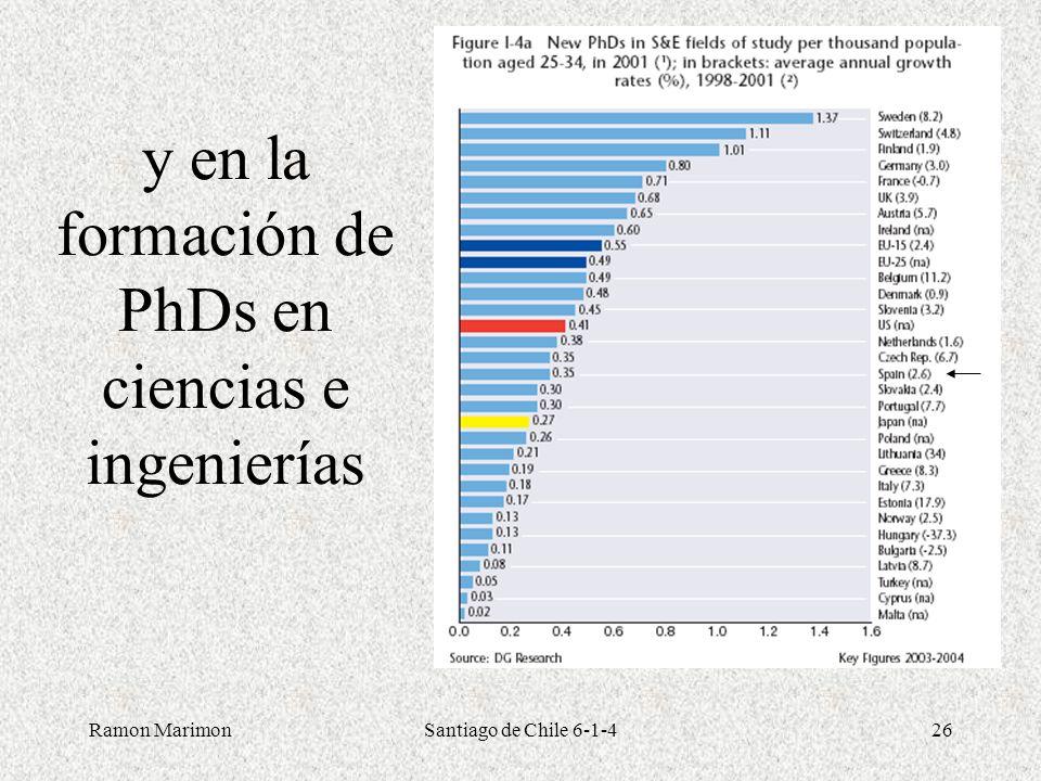 Ramon MarimonSantiago de Chile 6-1-426 y en la formación de PhDs en ciencias e ingenierías