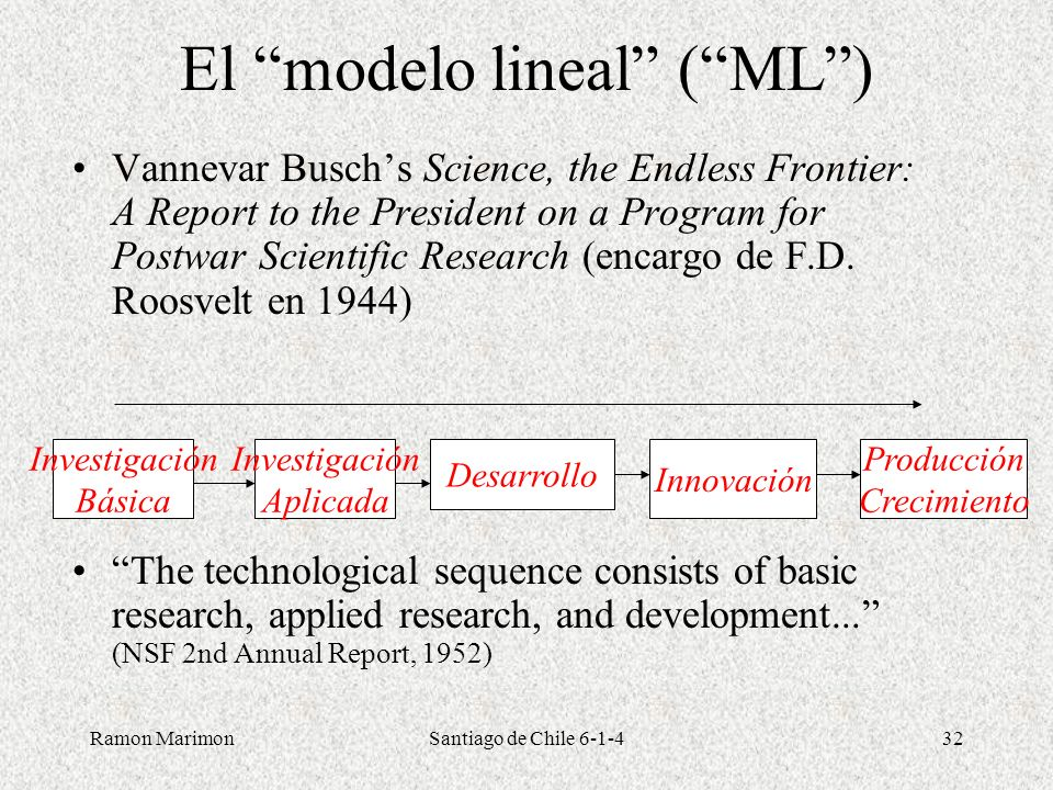 Ramon MarimonSantiago de Chile 6-1-432 El modelo lineal (ML) Vannevar Buschs Science, the Endless Frontier: A Report to the President on a Program for