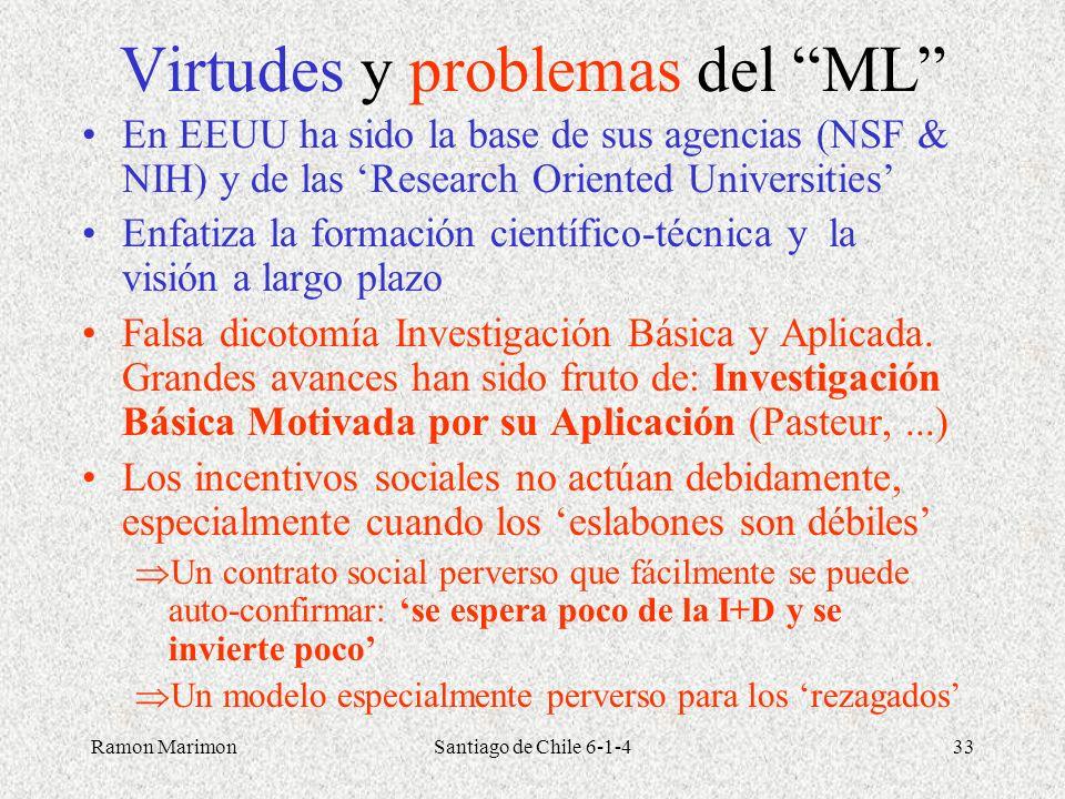 Ramon MarimonSantiago de Chile 6-1-433 Virtudes y problemas del ML En EEUU ha sido la base de sus agencias (NSF & NIH) y de las Research Oriented Univ