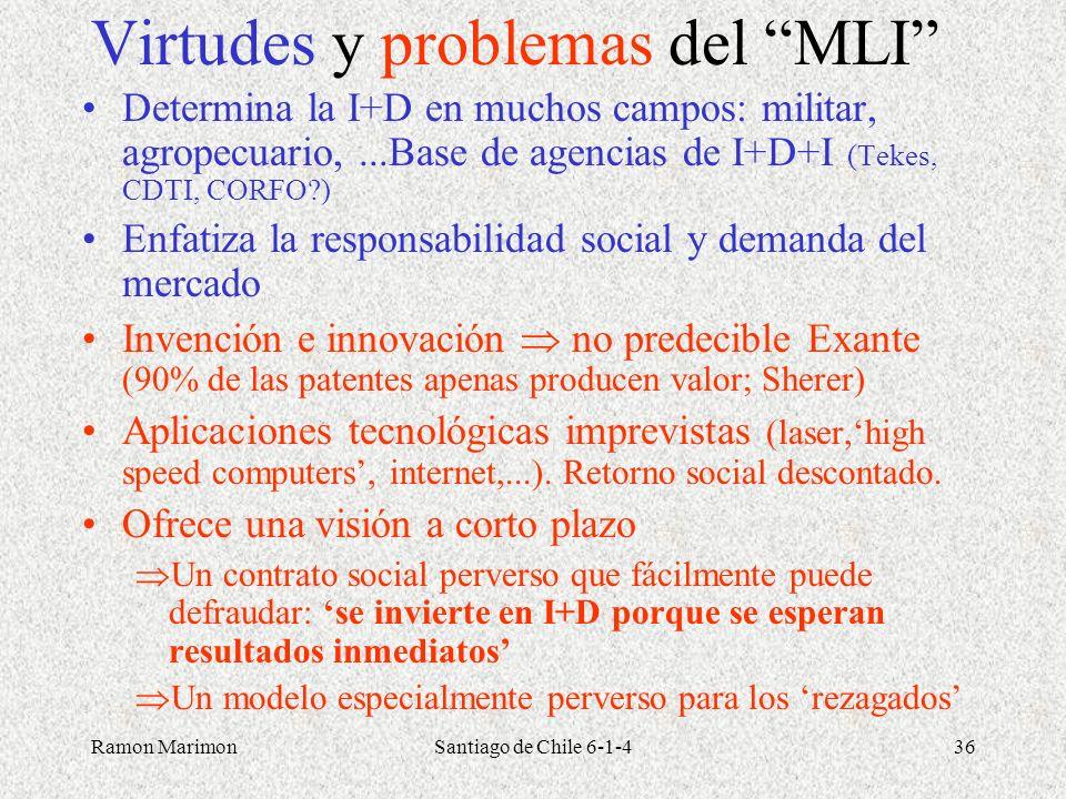 Ramon MarimonSantiago de Chile 6-1-436 Virtudes y problemas del MLI Determina la I+D en muchos campos: militar, agropecuario,...Base de agencias de I+