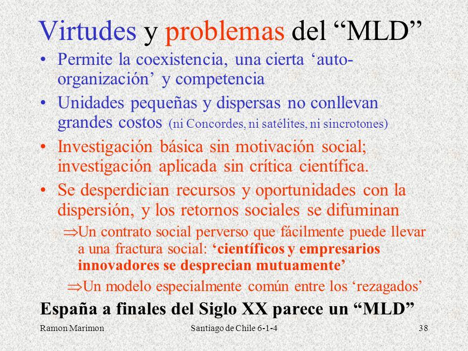 Ramon MarimonSantiago de Chile 6-1-438 Virtudes y problemas del MLD Permite la coexistencia, una cierta auto- organización y competencia Unidades pequ