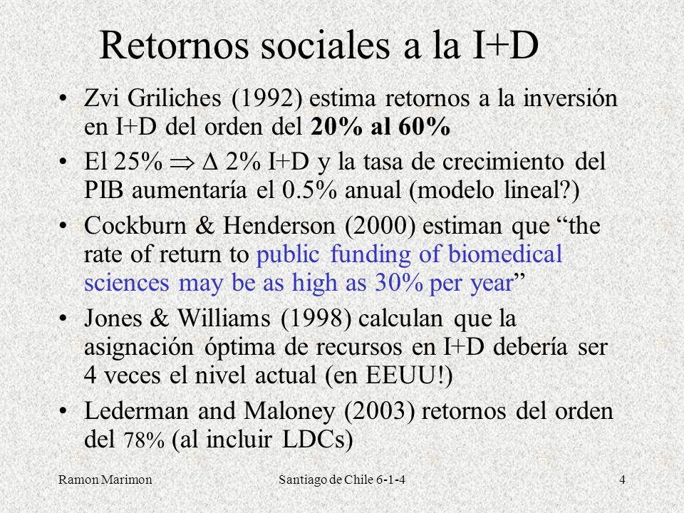 Ramon MarimonSantiago de Chile 6-1-445 1.Un entorno favorable a la innovación Estabilidad económica liberalización y amplitud de mercados para productos innovadores; protección PI Reducción de riesgos y costes –Incentivos fiscales los mejores entre los países de la OCDE (ampliados 2000-2002, pueden llegar al 60% de desgravación) la certificación fiscal por parte del MCyT un tema clave –Apoyo directo a la I+D+I empresarial (Profit) 00-02 se multiplica por 3 apoyo 97-99, por 6 respecto 91-96 –Programa de creación de nuevas empresas de base tecnológica (Neotec) más de 200 nuevos proyectos en curso –Co-financiación en Capital Riesgo créditos con absorción de riesgos en co-financiación con entidades financieras