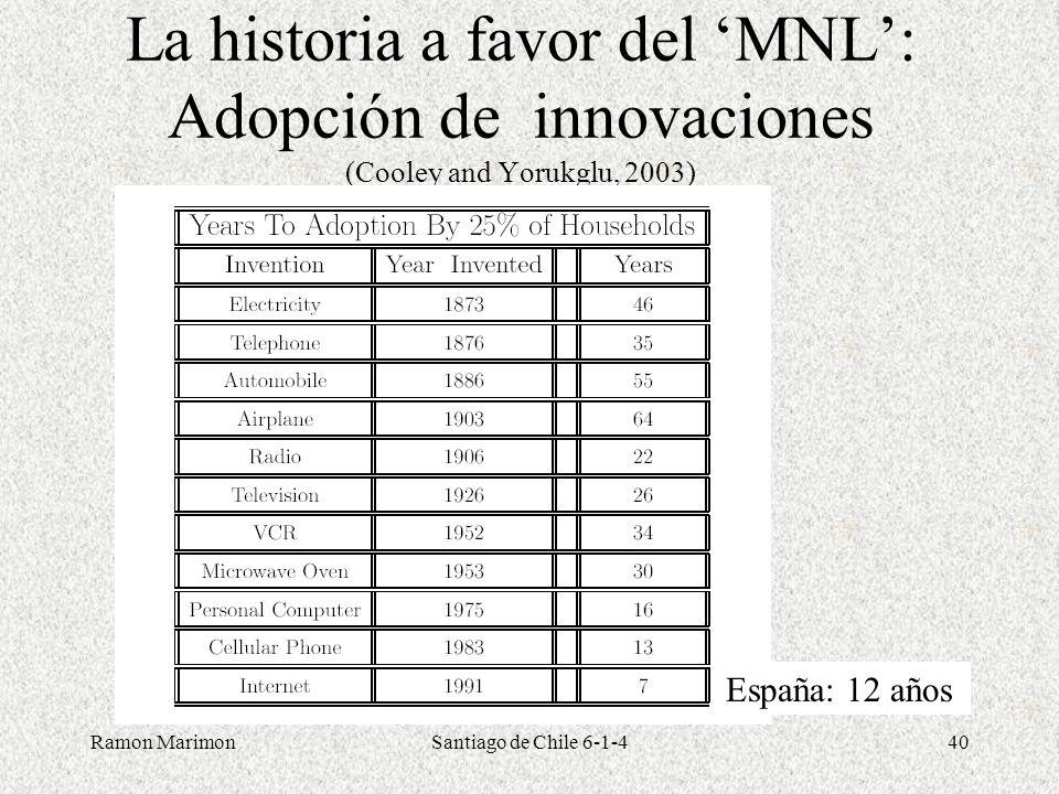 Ramon MarimonSantiago de Chile 6-1-440 La historia a favor del MNL: Adopción de innovaciones (Cooley and Yorukglu, 2003) España: 12 años