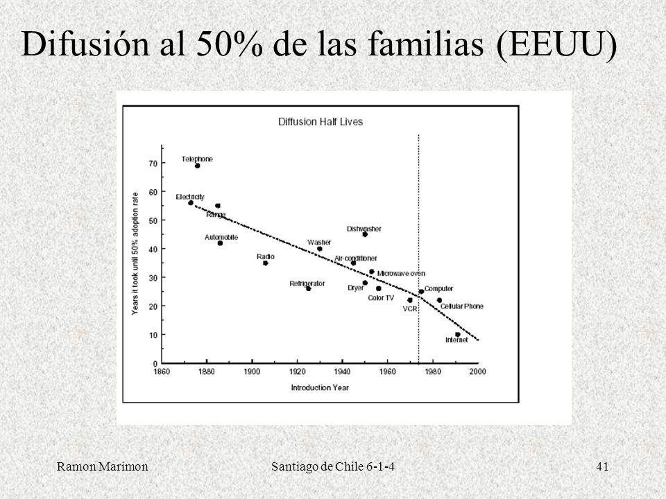 Ramon MarimonSantiago de Chile 6-1-441 Difusión al 50% de las familias (EEUU)