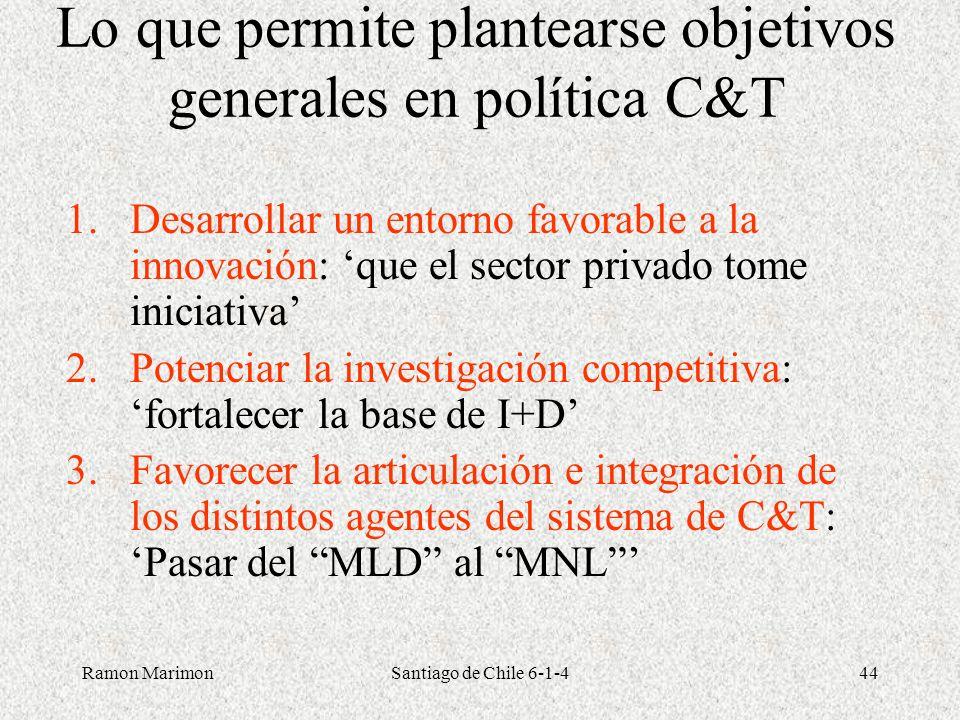 Ramon MarimonSantiago de Chile 6-1-444 Lo que permite plantearse objetivos generales en política C&T 1.Desarrollar un entorno favorable a la innovació
