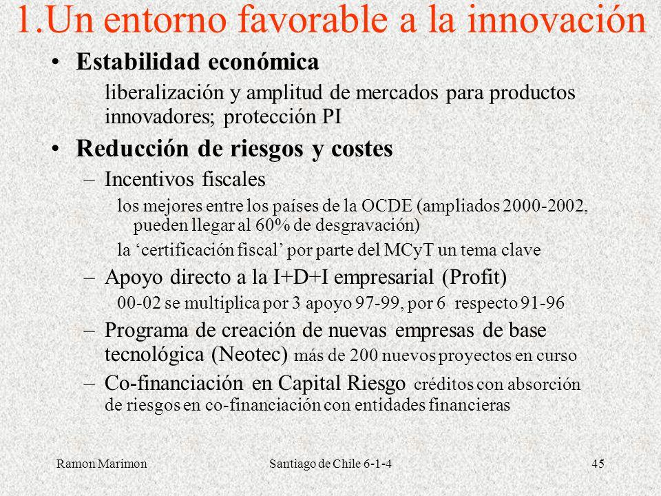 Ramon MarimonSantiago de Chile 6-1-445 1.Un entorno favorable a la innovación Estabilidad económica liberalización y amplitud de mercados para product
