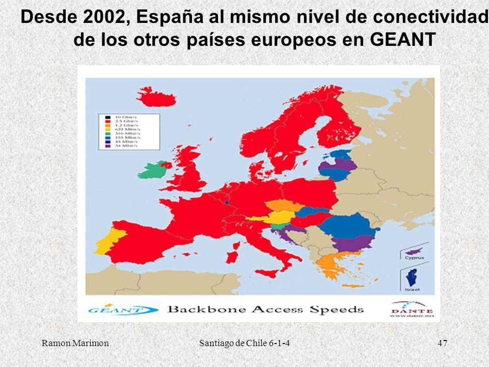 Ramon MarimonSantiago de Chile 6-1-447 Desde 2002, España al mismo nivel de conectividad de los otros países europeos en GEANT