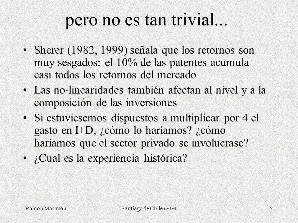 Ramon MarimonSantiago de Chile 6-1-45 pero no es tan trivial... Sherer (1982, 1999) señala que los retornos son muy sesgados: el 10% de las patentes a